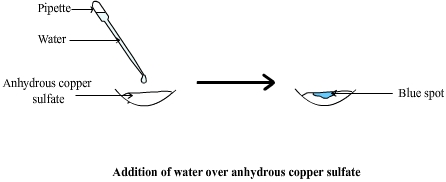 Addition of water on anhydrous copper sulfat