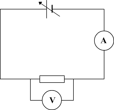 electric circuit used to draw the characteristic curve of a resistor