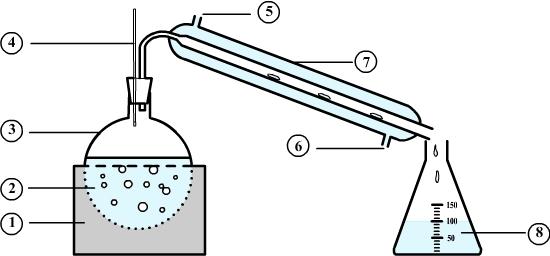distillation essay